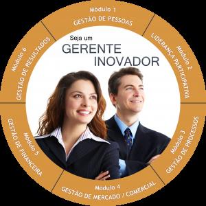Inovacão_E-mail marketing_Gerente Inovador