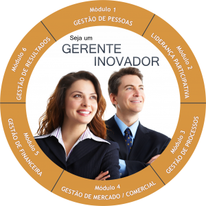 Inovacão_E-mail marketing_Gerente Inovador