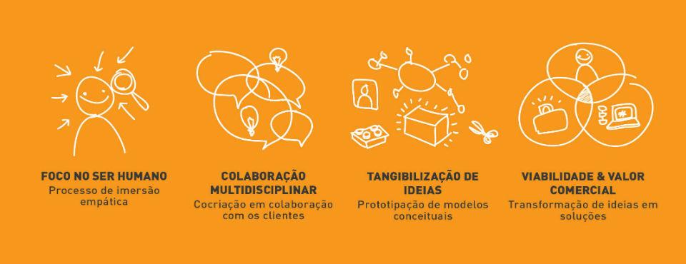 Webinar-de-Design01